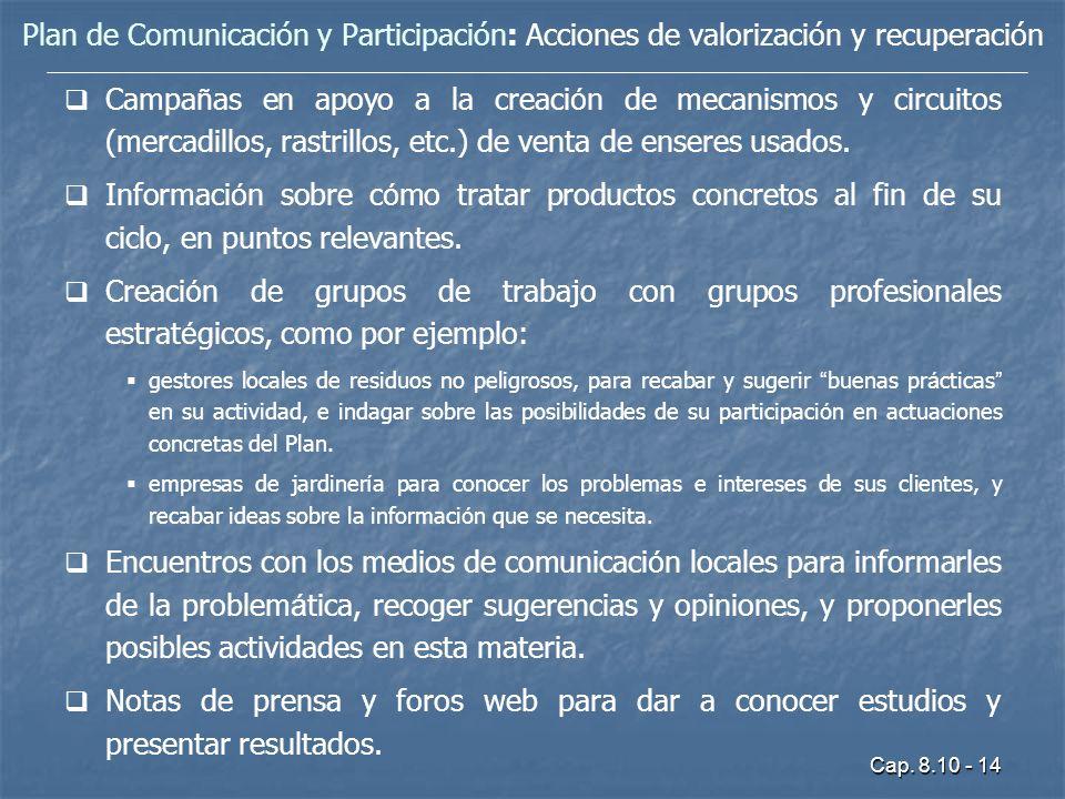 Plan de Comunicación y Participación: Acciones de valorización y recuperación