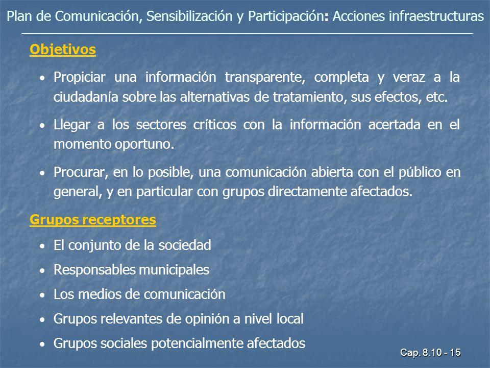 Plan de Comunicación, Sensibilización y Participación: Acciones infraestructuras