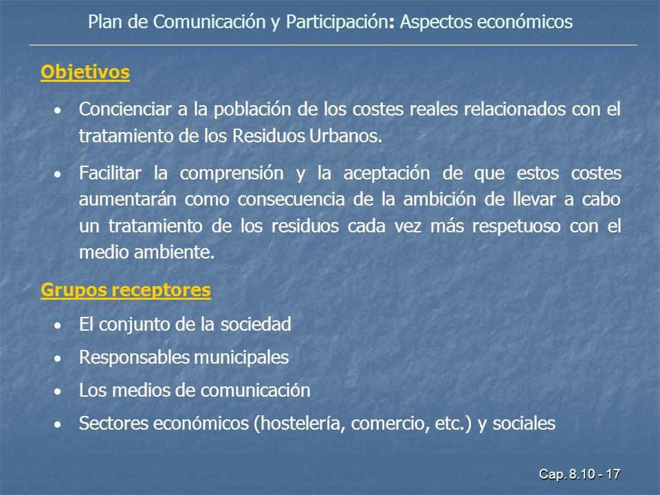 Plan de Comunicación y Participación: Aspectos económicos