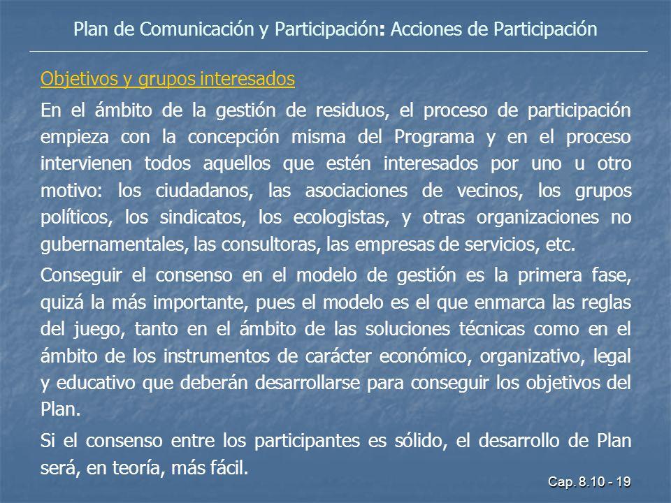 Plan de Comunicación y Participación: Acciones de Participación
