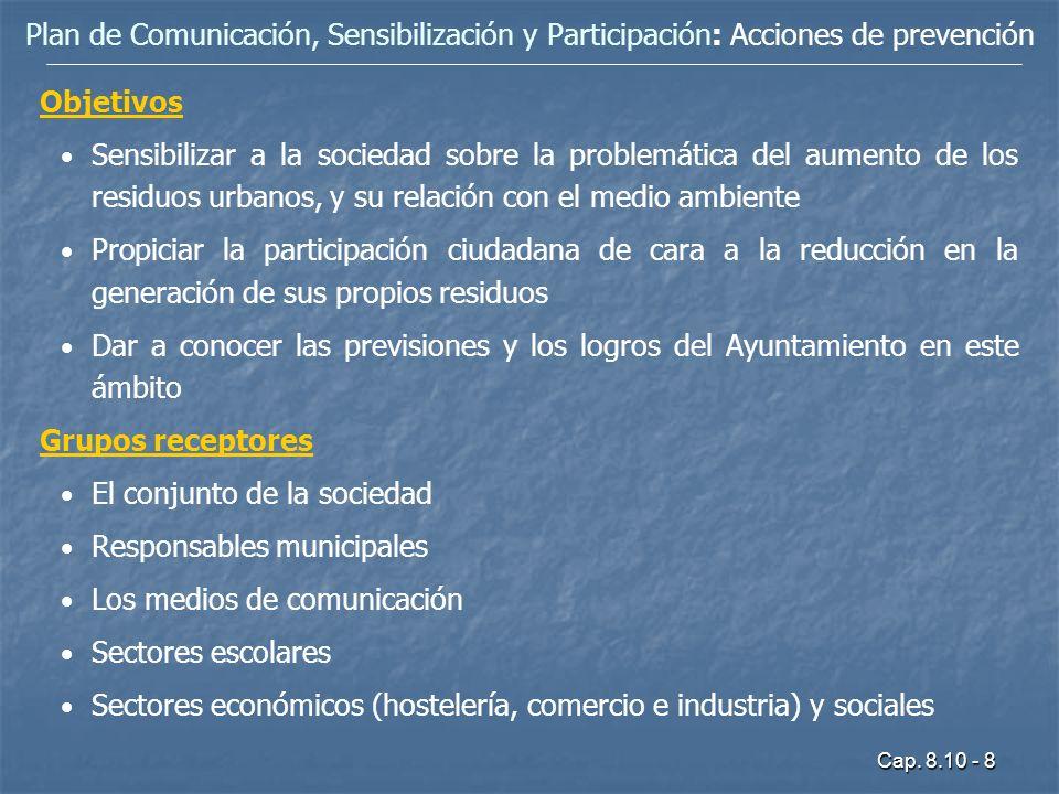 Plan de Comunicación, Sensibilización y Participación: Acciones de prevención