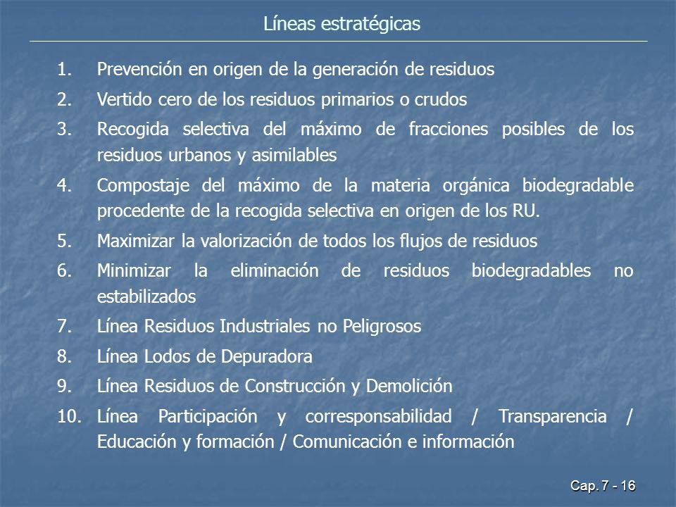 Líneas estratégicas Prevención en origen de la generación de residuos