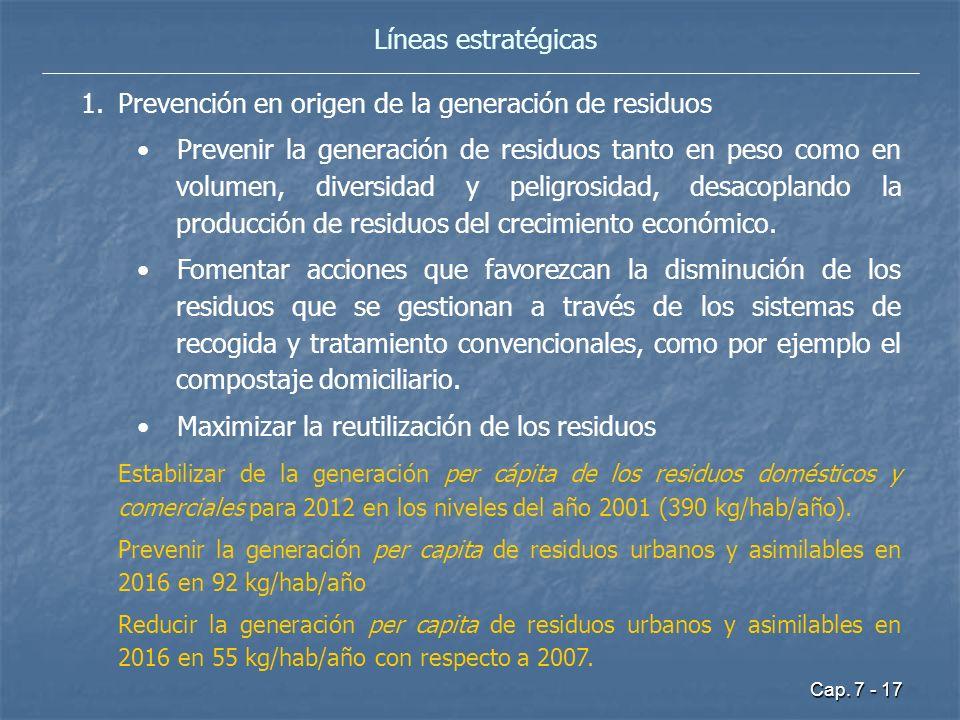 Prevención en origen de la generación de residuos