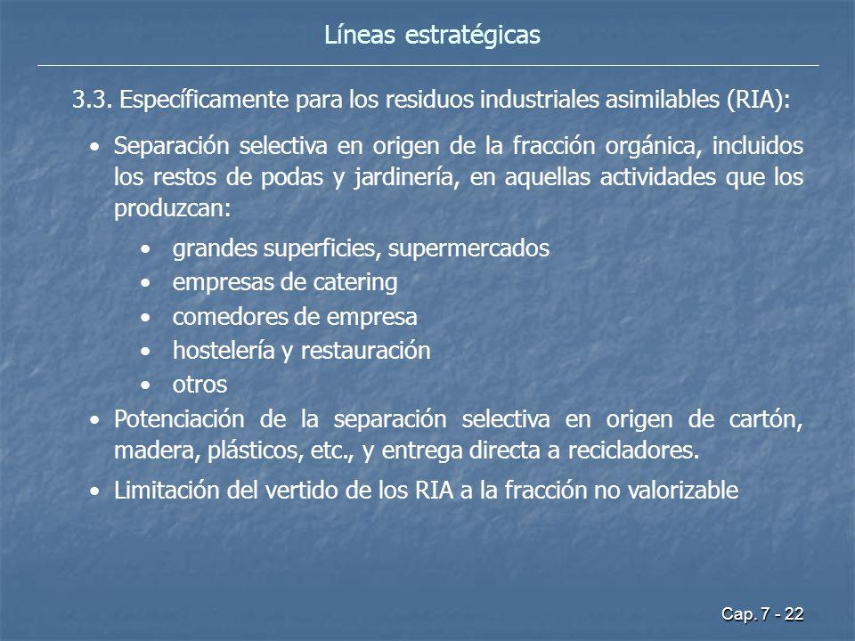 Líneas estratégicas 3.3. Específicamente para los residuos industriales asimilables (RIA):