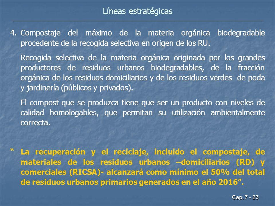 Líneas estratégicas Compostaje del máximo de la materia orgánica biodegradable procedente de la recogida selectiva en origen de los RU.