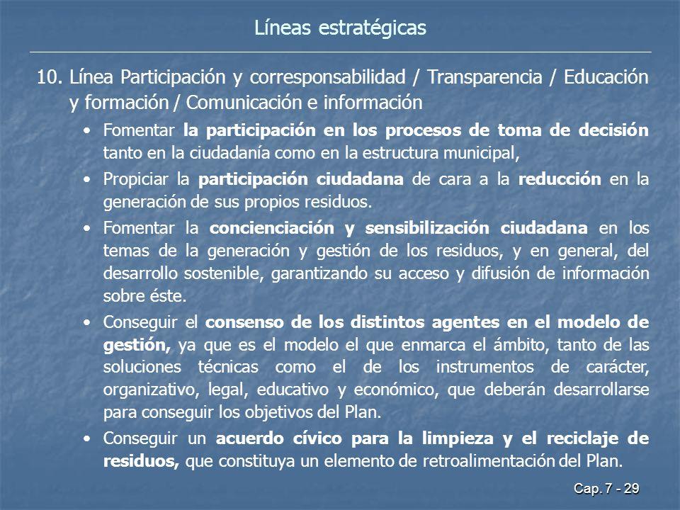 Líneas estratégicas Línea Participación y corresponsabilidad / Transparencia / Educación y formación / Comunicación e información.