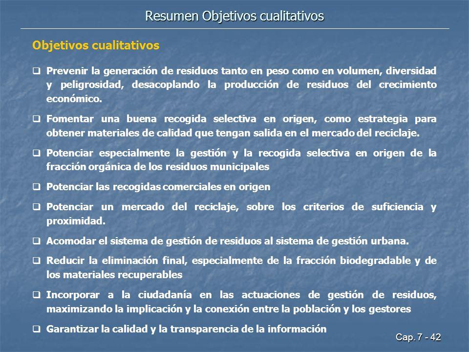 Resumen Objetivos cualitativos