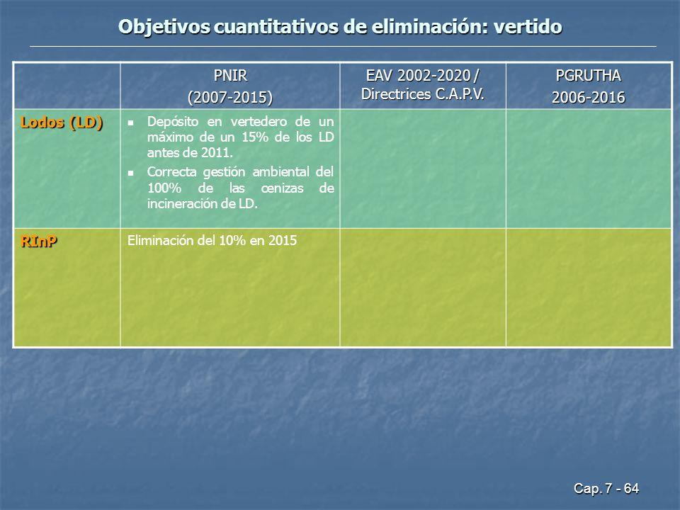 Objetivos cuantitativos de eliminación: vertido