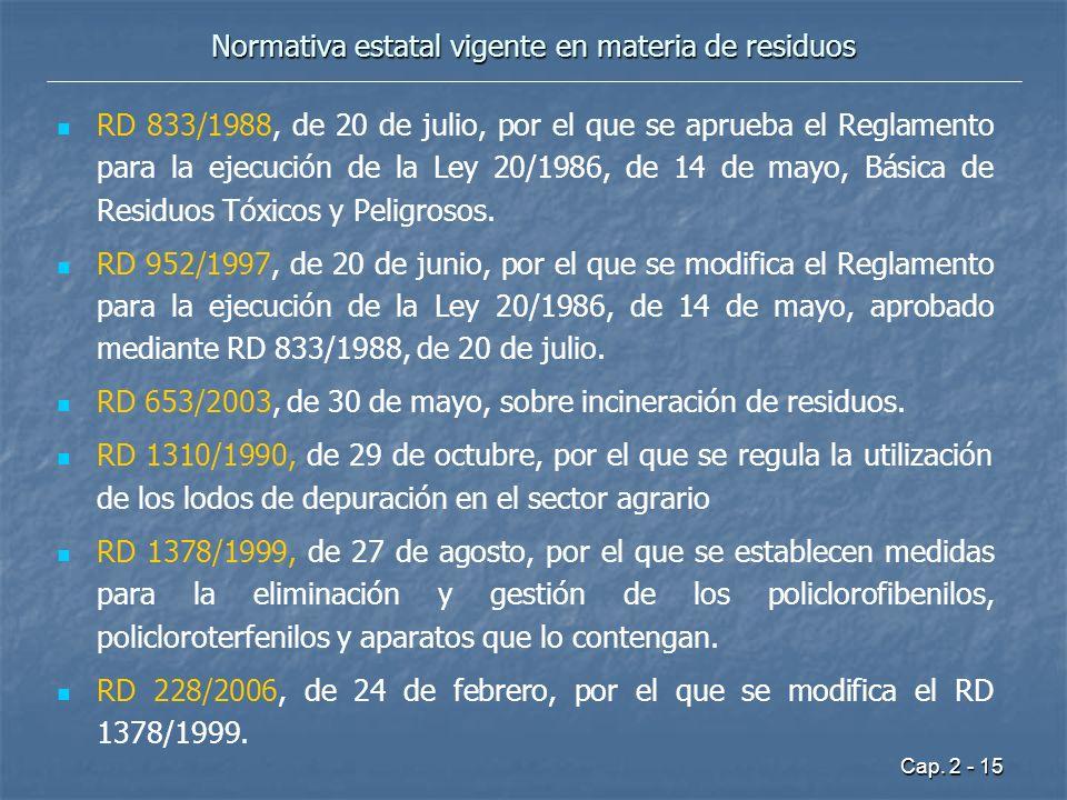 Normativa estatal vigente en materia de residuos