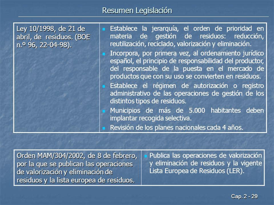 Resumen Legislación Ley 10/1998, de 21 de abril, de residuos. (BOE n.º 96, 22-04-98).