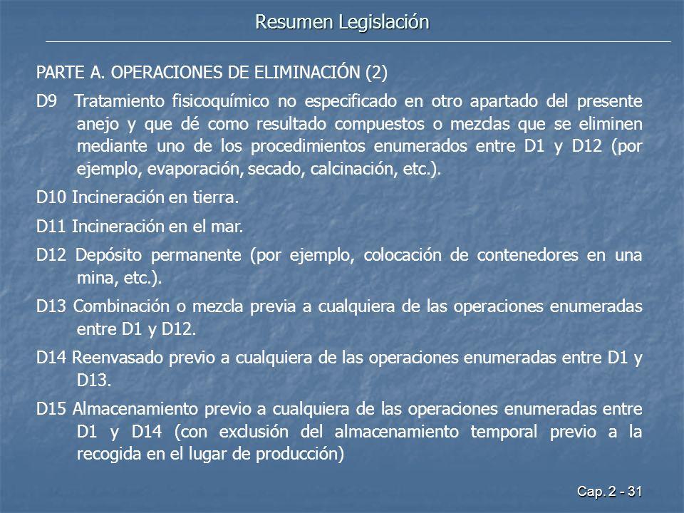 Resumen Legislación PARTE A. OPERACIONES DE ELIMINACIÓN (2)