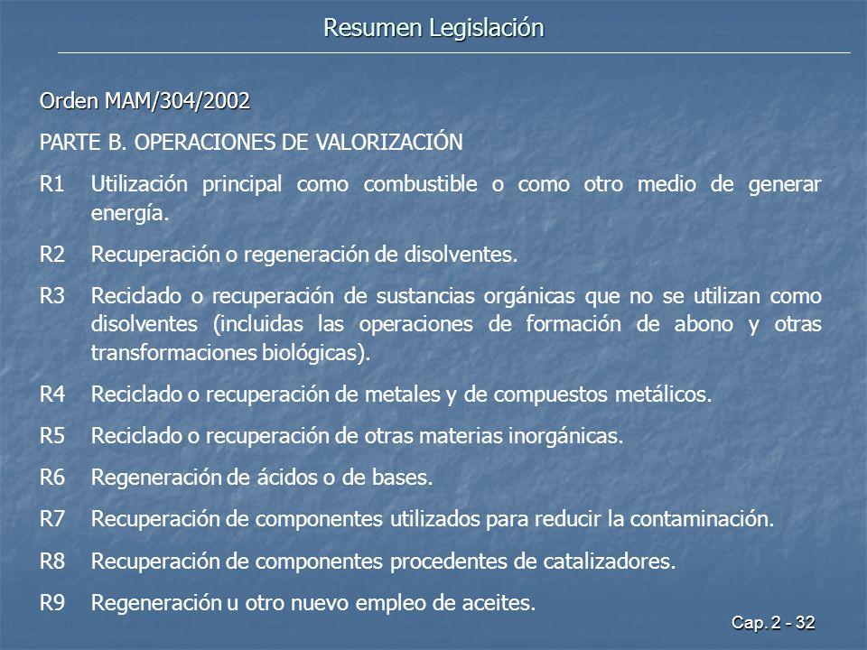 Resumen Legislación Orden MAM/304/2002