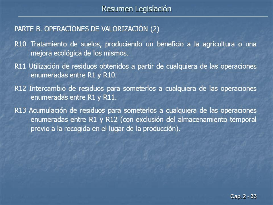 Resumen Legislación PARTE B. OPERACIONES DE VALORIZACIÓN (2)