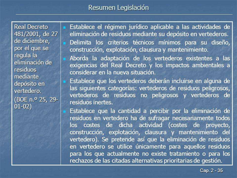 Resumen Legislación Real Decreto 481/2001, de 27 de diciembre, por el que se regula la eliminación de residuos mediante depósito en vertedero.