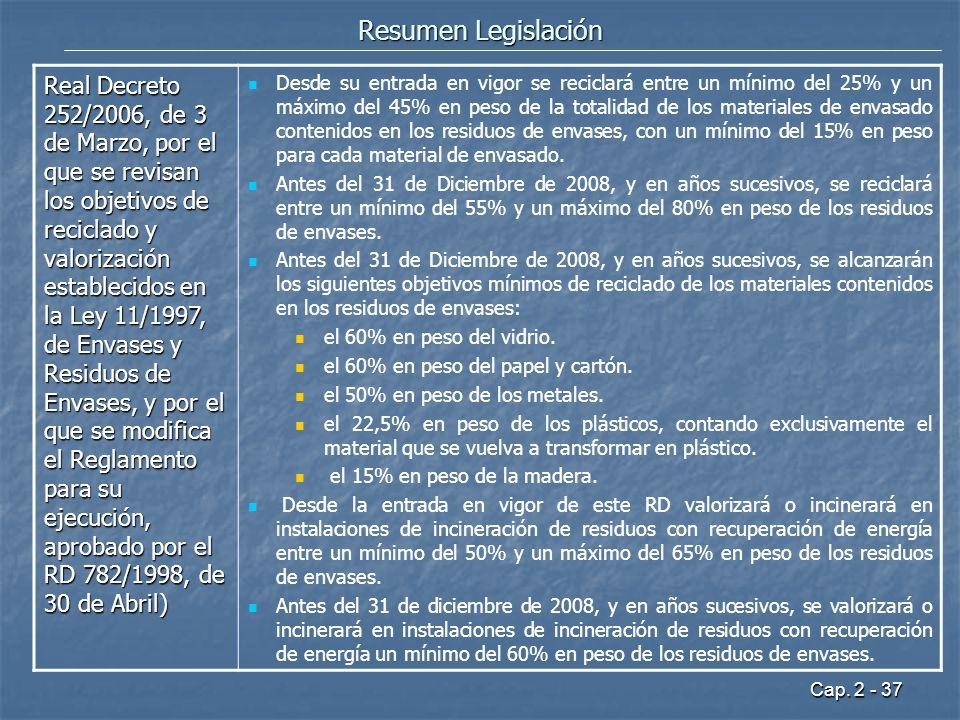 Resumen Legislación
