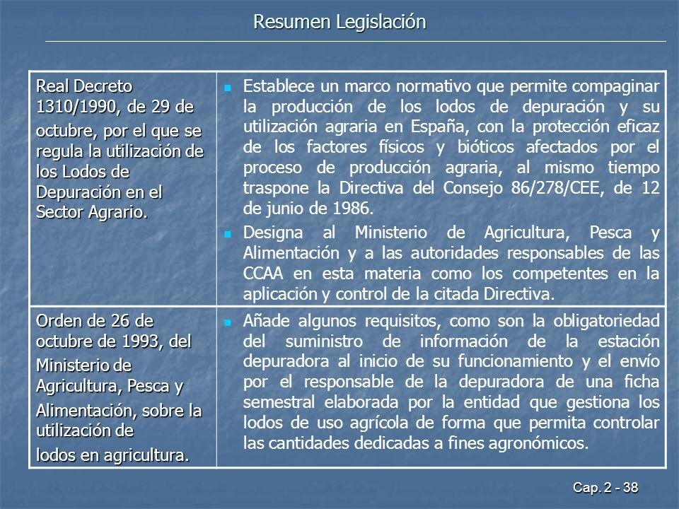 Resumen Legislación Real Decreto 1310/1990, de 29 de