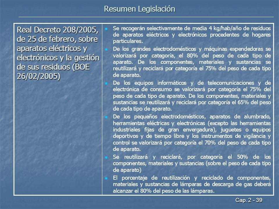 Resumen Legislación Real Decreto 208/2005, de 25 de febrero, sobre aparatos eléctricos y electrónicos y la gestión de sus residuos (BOE 26/02/2005)