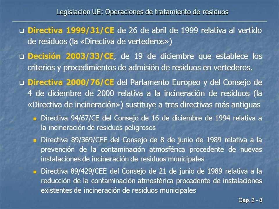 Legislación UE: Operaciones de tratamiento de residuos