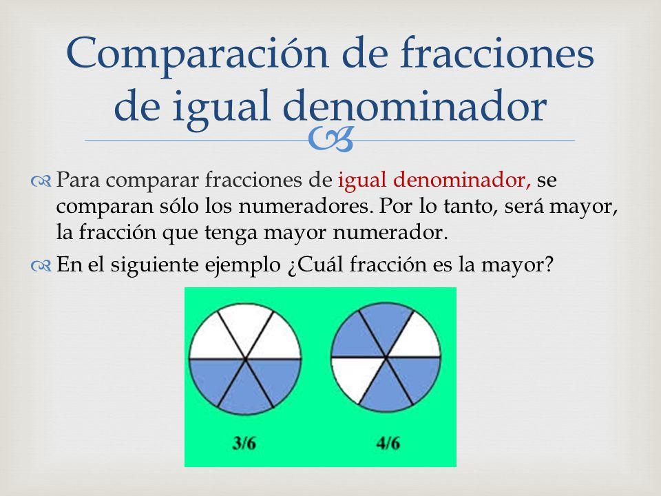Comparación de fracciones de igual denominador