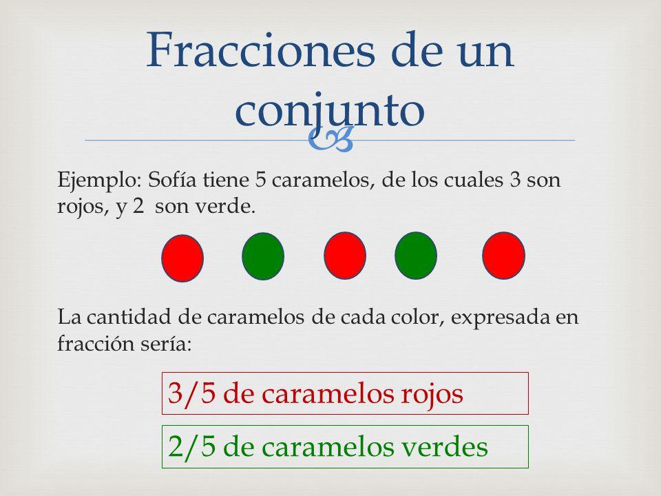Fracciones de un conjunto