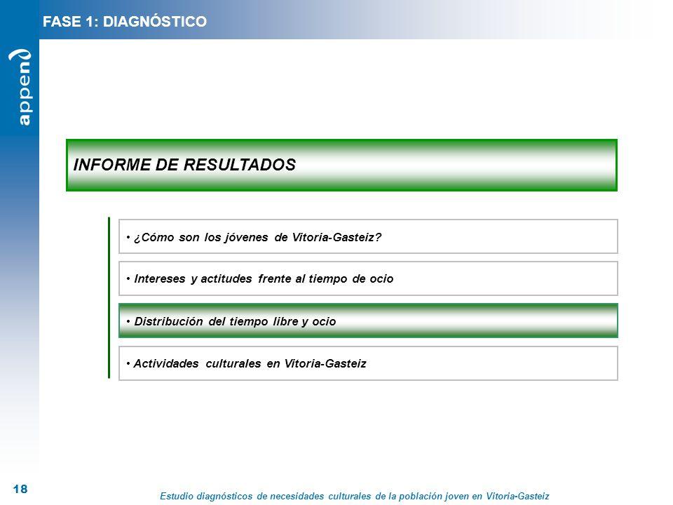 INFORME DE RESULTADOS FASE 1: DIAGNÓSTICO
