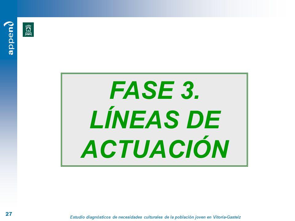 FASE 3. LÍNEAS DE ACTUACIÓN