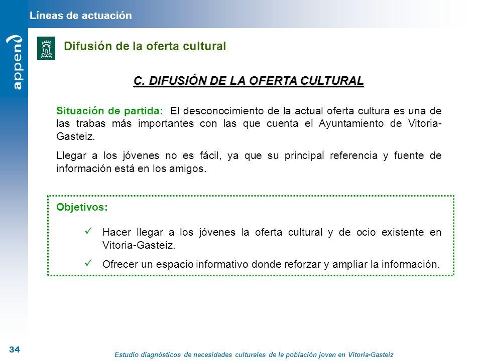 C. DIFUSIÓN DE LA OFERTA CULTURAL