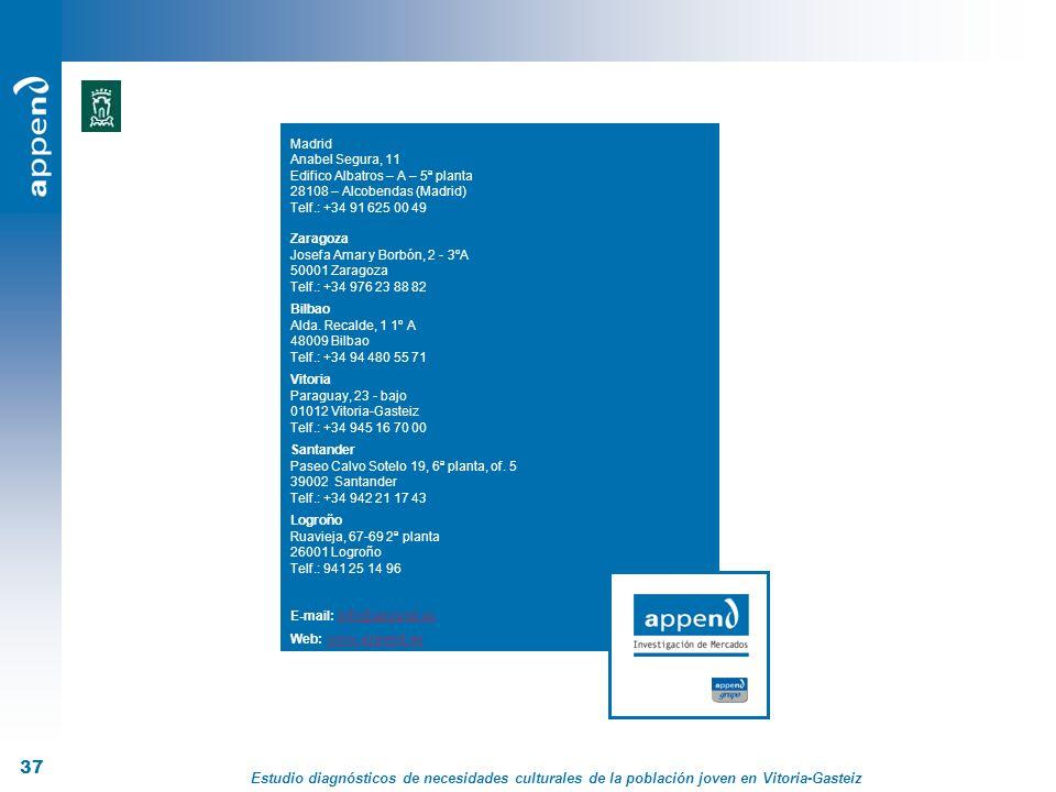 Madrid Anabel Segura, 11. Edifico Albatros – A – 5ª planta. 28108 – Alcobendas (Madrid) Telf.: +34 91 625 00 49.