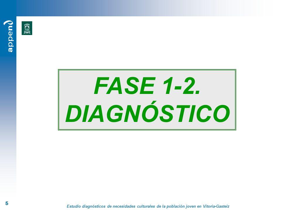 FASE 1-2. DIAGNÓSTICO