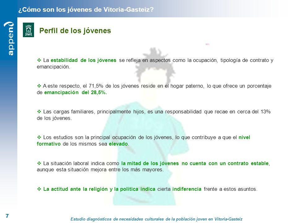 ¿Cómo son los jóvenes de Vitoria-Gasteiz