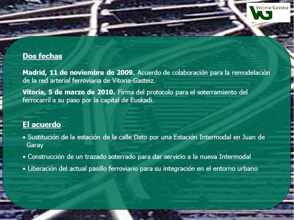 Dos fechas Madrid, 11 de noviembre de 2009. Acuerdo de colaboración para la remodelación de la red arterial ferroviaria de Vitoria-Gasteiz.