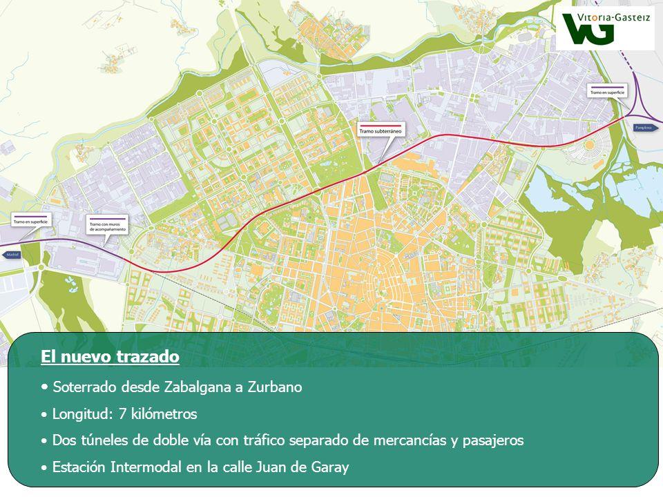 Soterrado desde Zabalgana a Zurbano