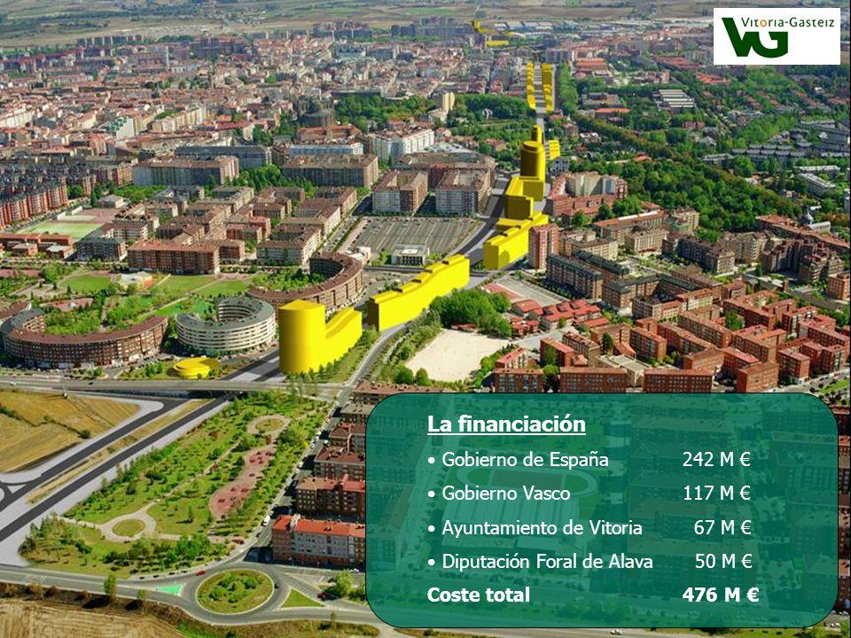 La financiación Gobierno de España 242 M € Gobierno Vasco 117 M €
