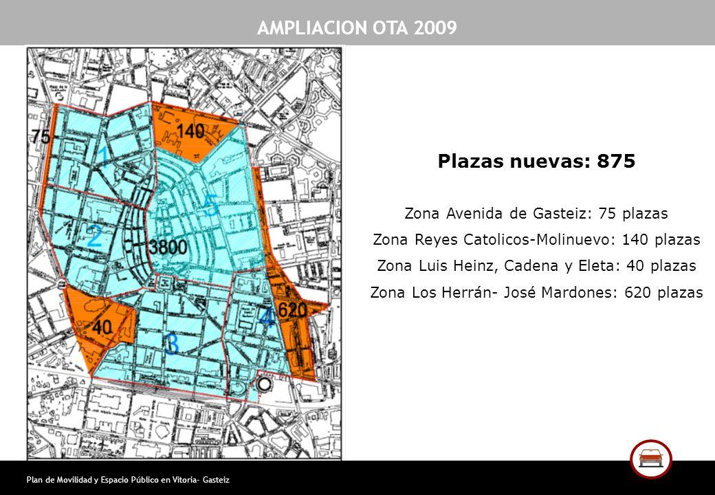 AMPLIACION OTA 2009 Plazas nuevas: 875