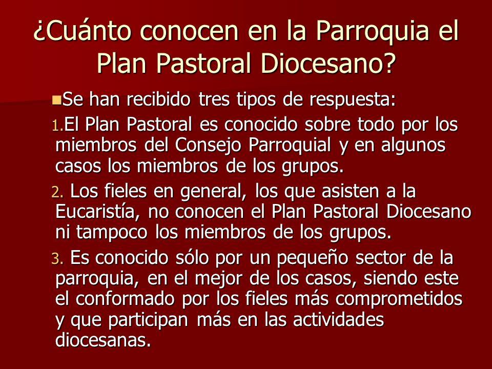¿Cuánto conocen en la Parroquia el Plan Pastoral Diocesano