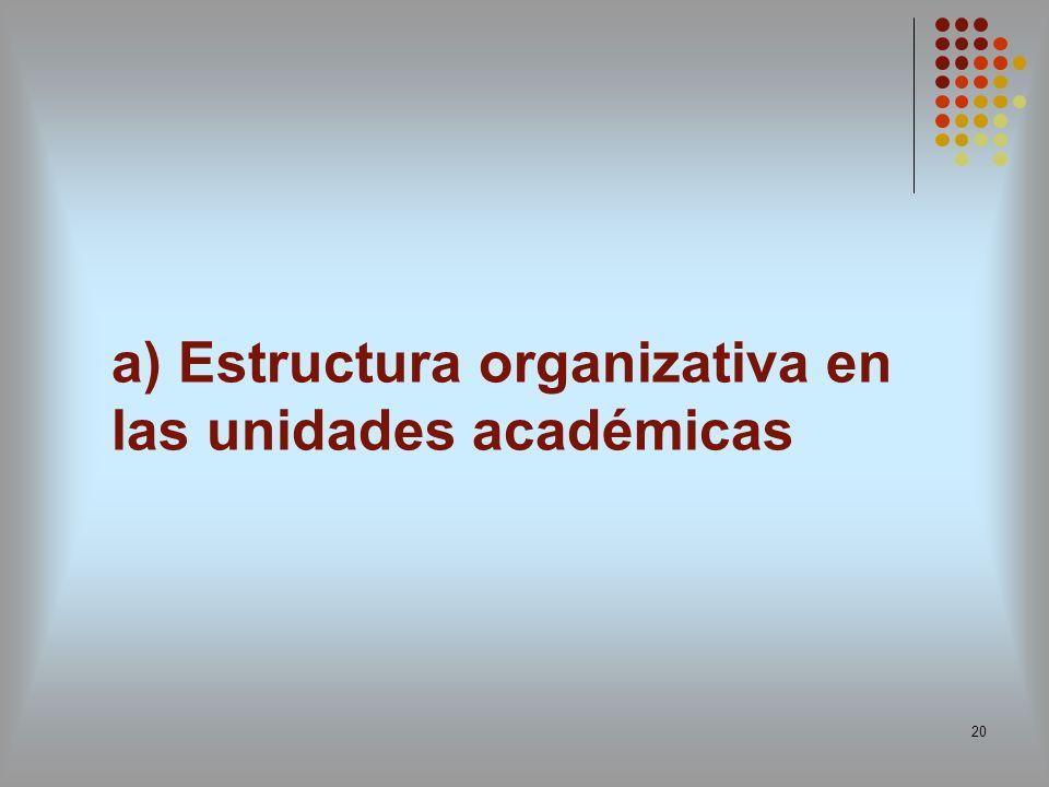 a) Estructura organizativa en las unidades académicas