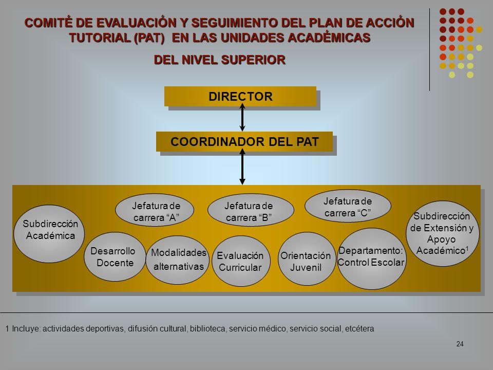COMITÉ DE EVALUACIÓN Y SEGUIMIENTO DEL PLAN DE ACCIÓN TUTORIAL (PAT) EN LAS UNIDADES ACADÉMICAS