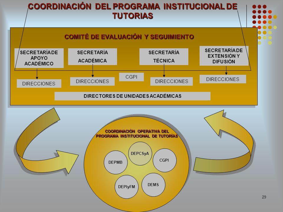 COMITÉ DE EVALUACIÓN Y SEGUIMIENTO
