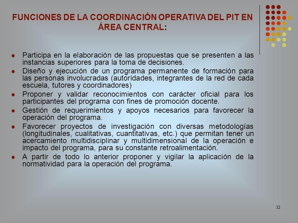 FUNCIONES DE LA COORDINACIÓN OPERATIVA DEL PIT EN ÁREA CENTRAL: