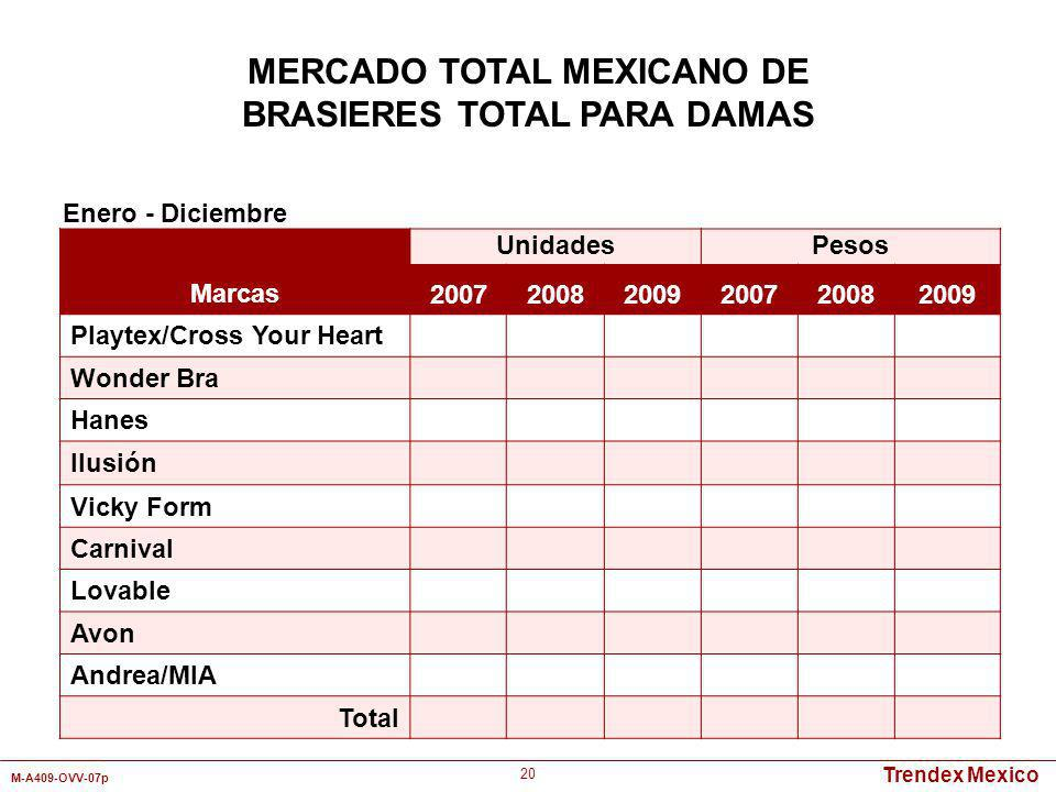 MERCADO TOTAL MEXICANO DE BRASIERES TOTAL PARA DAMAS