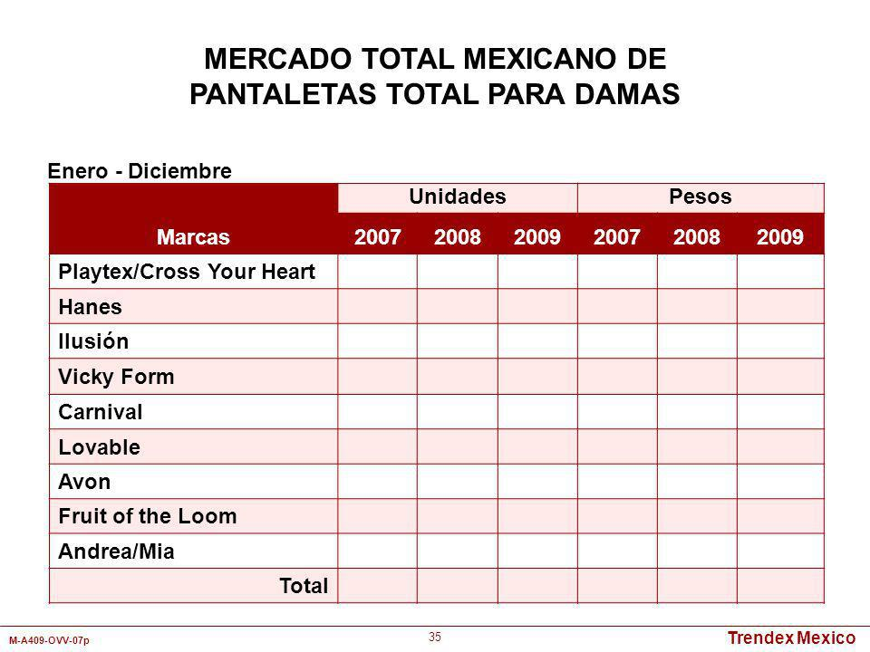 MERCADO TOTAL MEXICANO DE PANTALETAS TOTAL PARA DAMAS