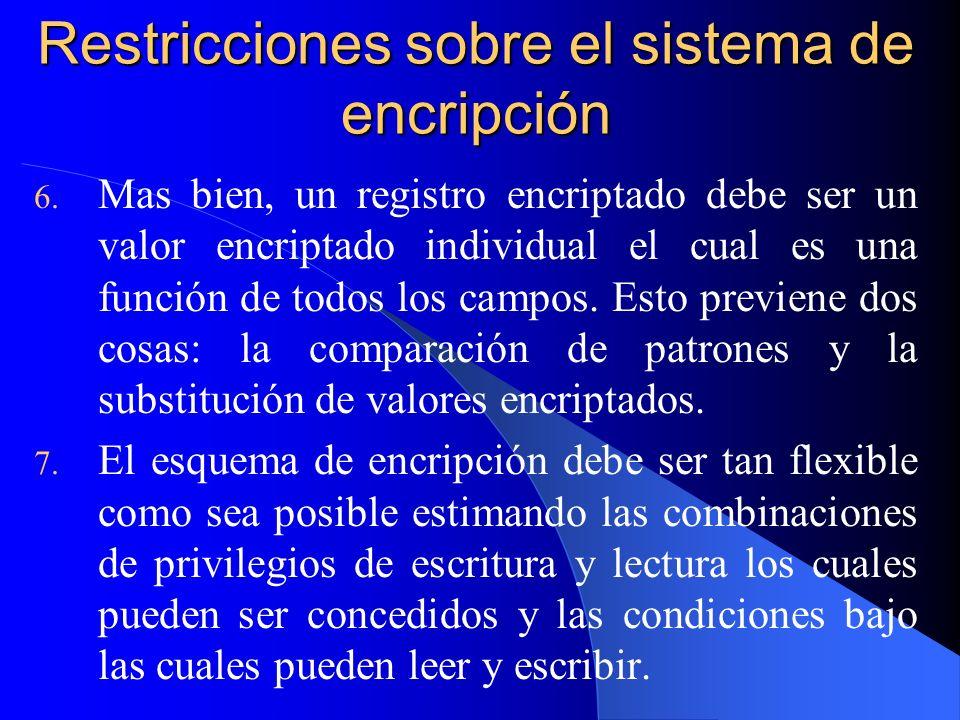 Restricciones sobre el sistema de encripción