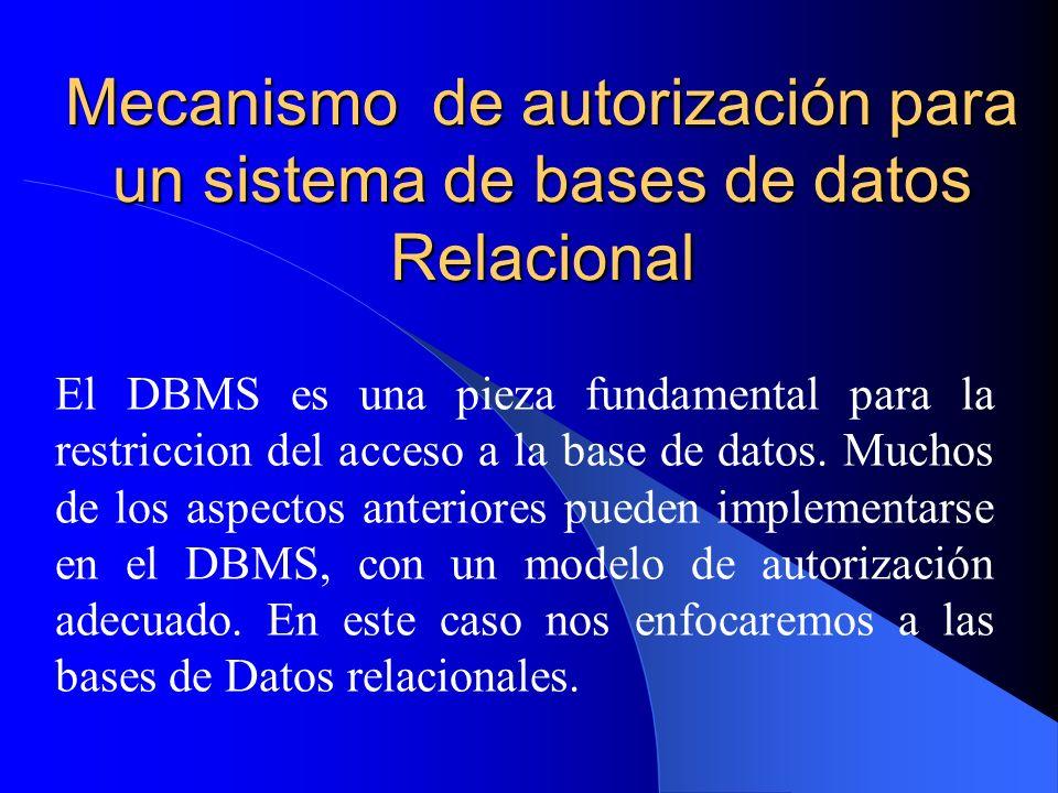 Mecanismo de autorización para un sistema de bases de datos Relacional