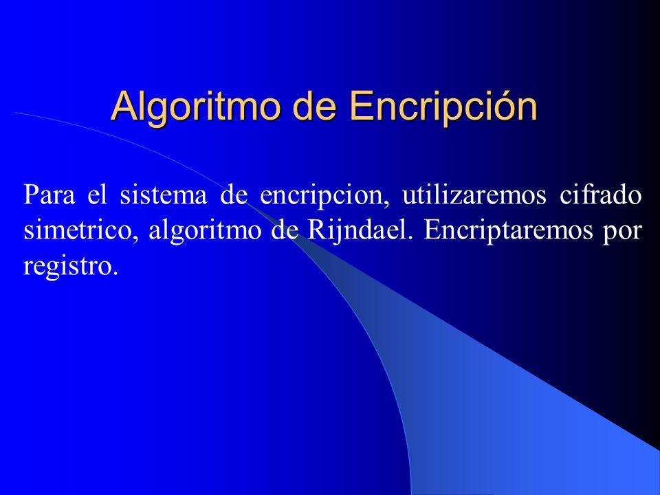 Algoritmo de Encripción
