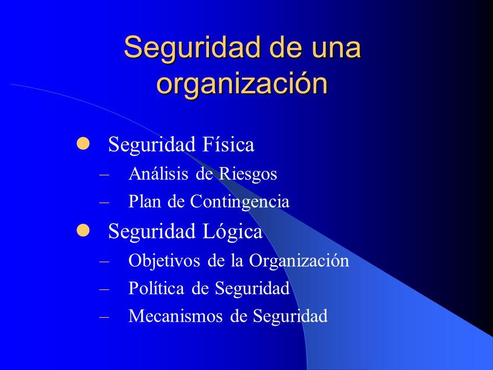 Seguridad de una organización