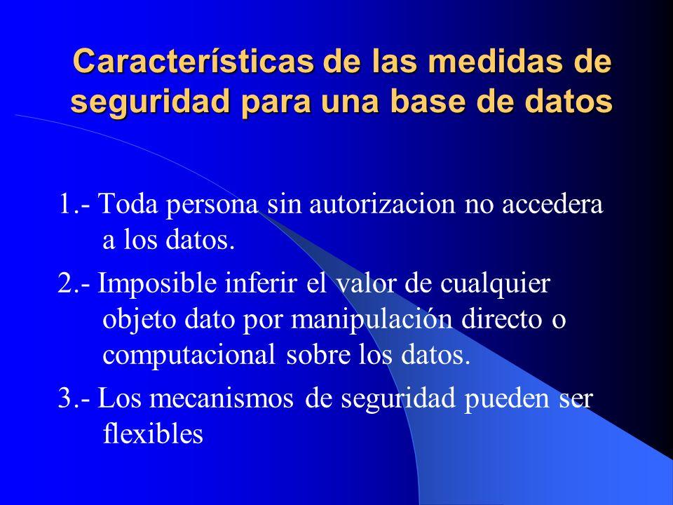 Características de las medidas de seguridad para una base de datos