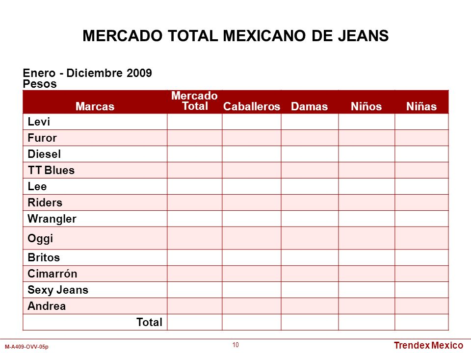 MERCADO TOTAL MEXICANO DE JEANS