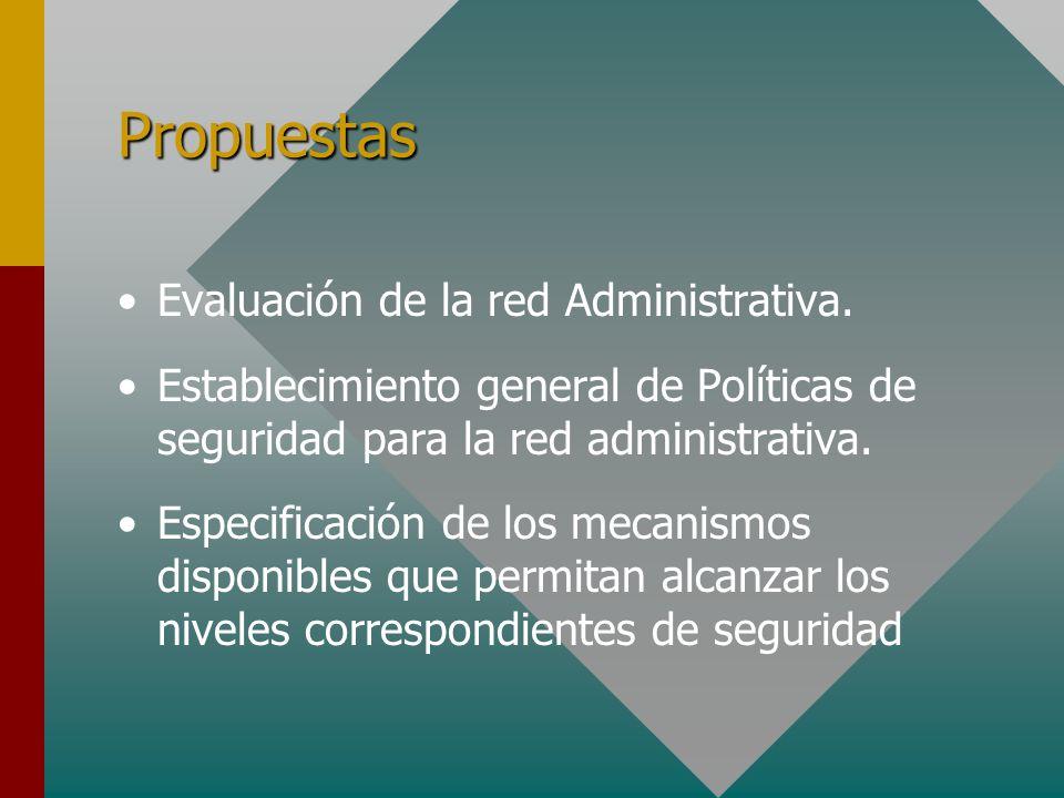 Propuestas Evaluación de la red Administrativa.