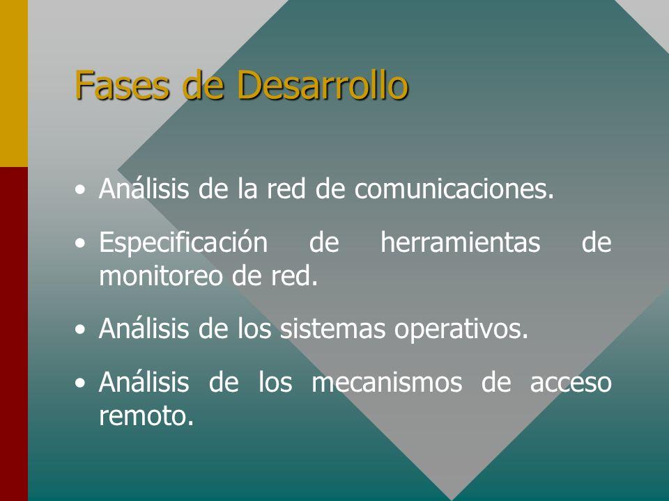 Fases de Desarrollo Análisis de la red de comunicaciones.