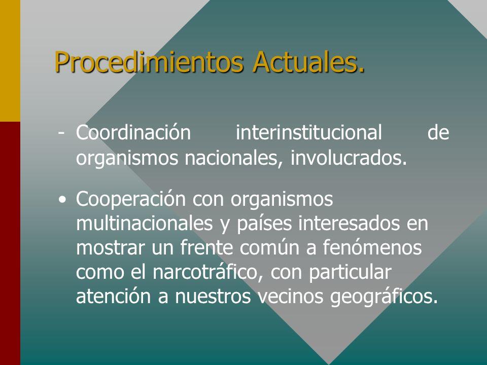 Procedimientos Actuales.